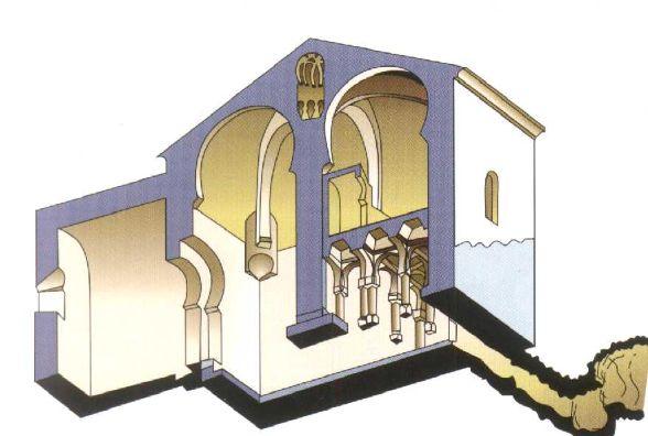 Dibujo tridimensional del templo de San Baudelio